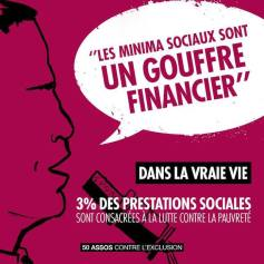Un gouffre financier