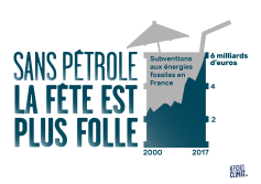 sans-petrole-la-fete--subventions-aux-energies-fossiles