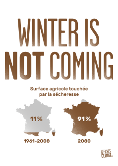 winter-is-not-coming--surface-agricole-secheresse